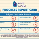 2019-IC-Report-Card